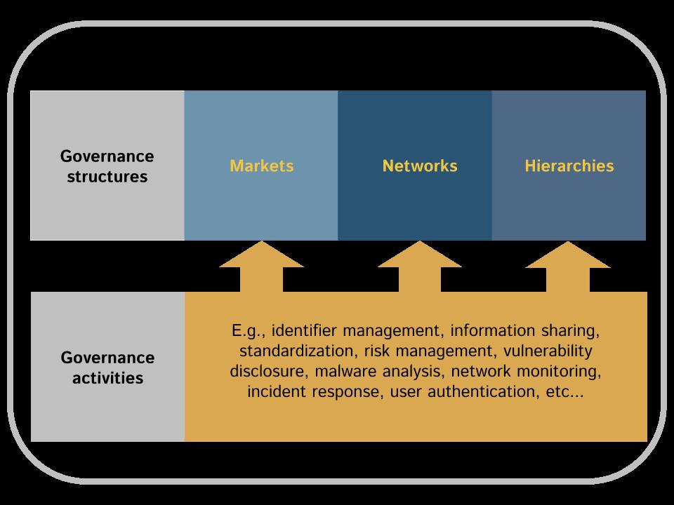 What Is Internet Governance? | Internet Governance Project